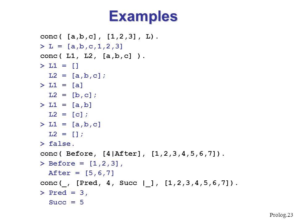 Examples conc( [a,b,c], [1,2,3], L). > L = [a,b,c,1,2,3]